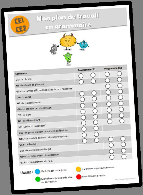 Favorit Plan de travail CE1-CE2 – Français – Le blog de Mysticlolly OF28