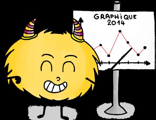 Dessin Maths Mystik's fait un graphique