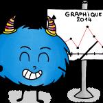 graphique_bleu