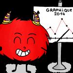 graphique_rouge