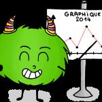 graphique_vert