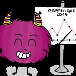 graphique_violet