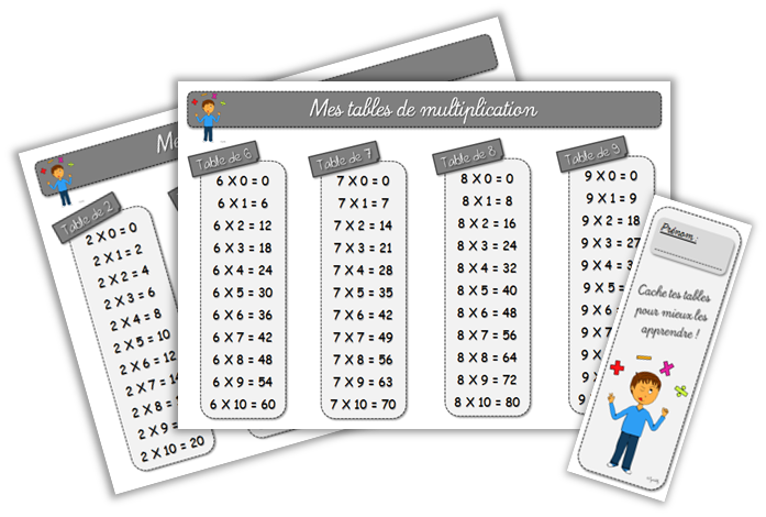 Tables De Multiplication Et Dominos Des Multiplications Le Blog De
