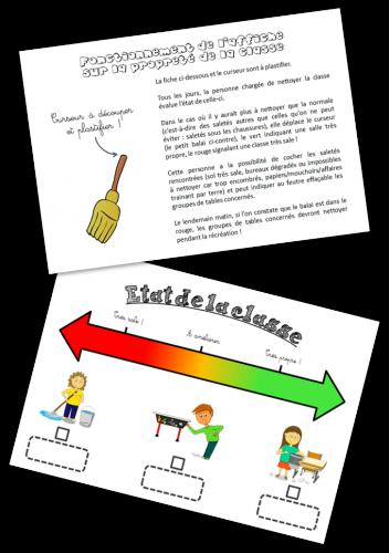 Affichage - Propreté de la classe