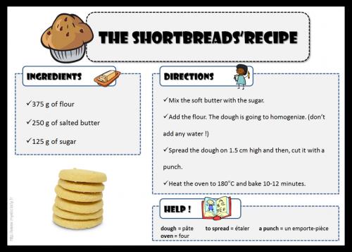 Anglais - recette shortbreads